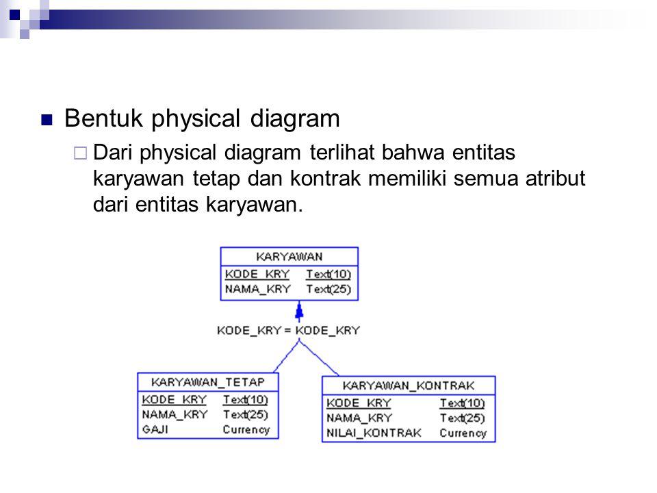 Bentuk physical diagram  Dari physical diagram terlihat bahwa entitas karyawan tetap dan kontrak memiliki semua atribut dari entitas karyawan.