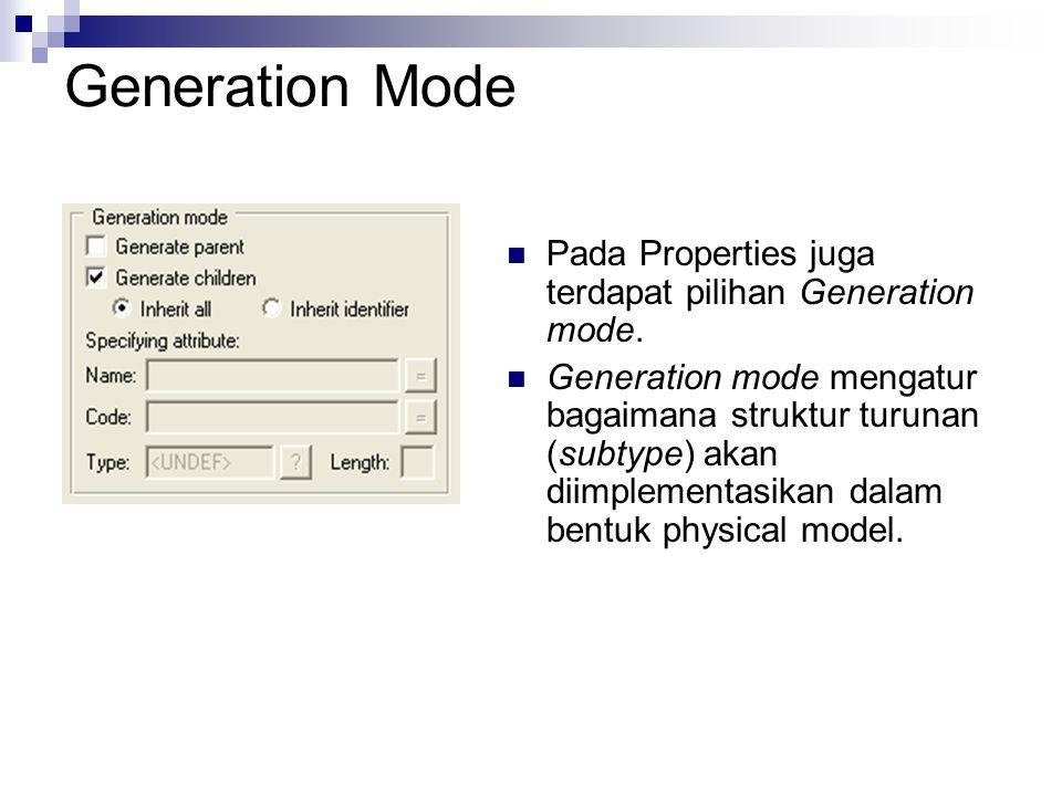 Generation Mode Pada Properties juga terdapat pilihan Generation mode. Generation mode mengatur bagaimana struktur turunan (subtype) akan diimplementa