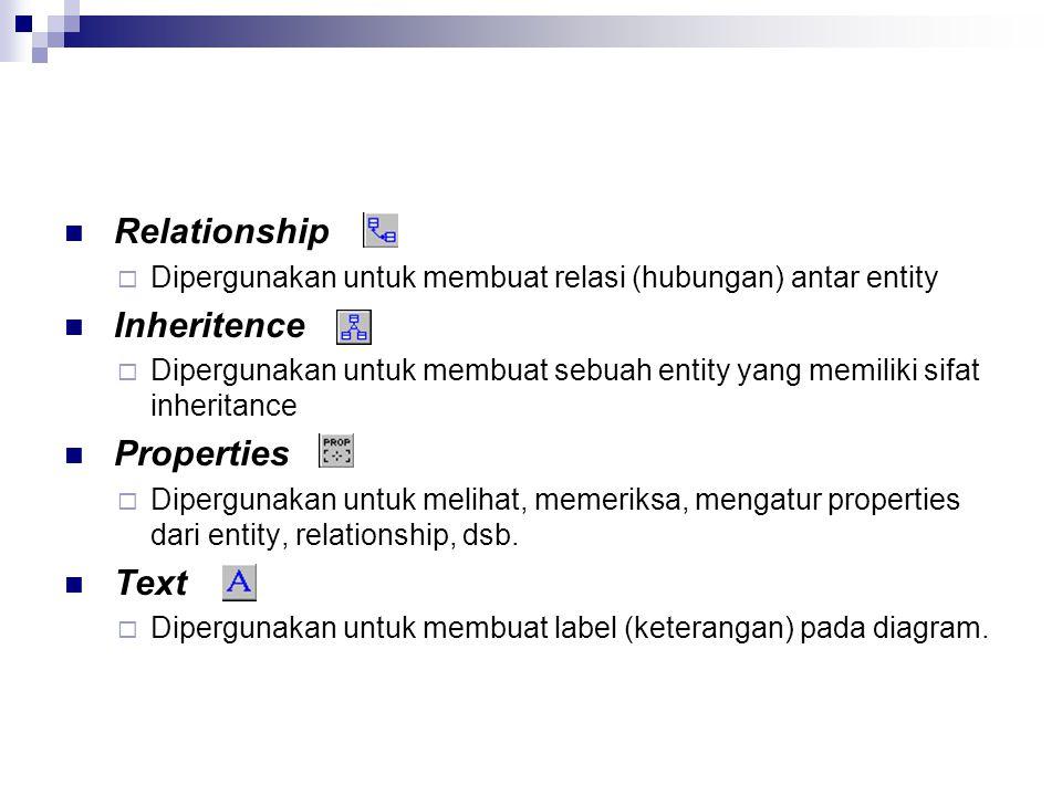 Relationship  Dipergunakan untuk membuat relasi (hubungan) antar entity Inheritence  Dipergunakan untuk membuat sebuah entity yang memiliki sifat in