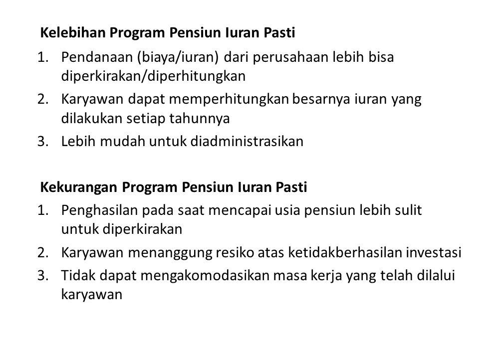 Kelebihan Program Pensiun Iuran Pasti 1.Pendanaan (biaya/iuran) dari perusahaan lebih bisa diperkirakan/diperhitungkan 2.Karyawan dapat memperhitungka