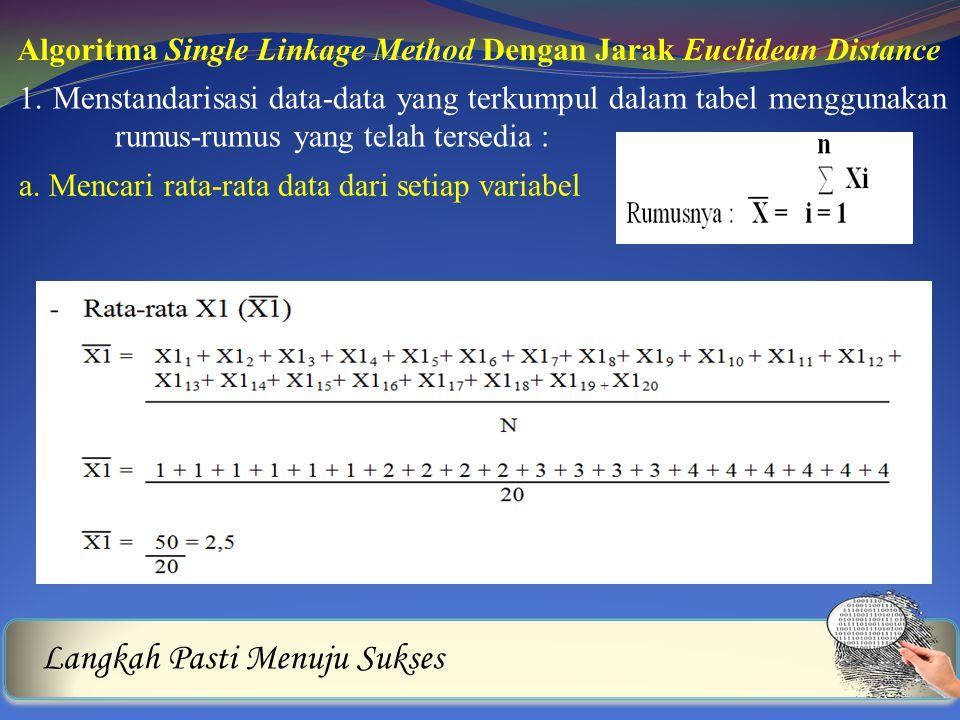 Langkah Pasti Menuju Sukses Algoritma Single Linkage Method Dengan Jarak Euclidean Distance 1. Menstandarisasi data-data yang terkumpul dalam tabel me