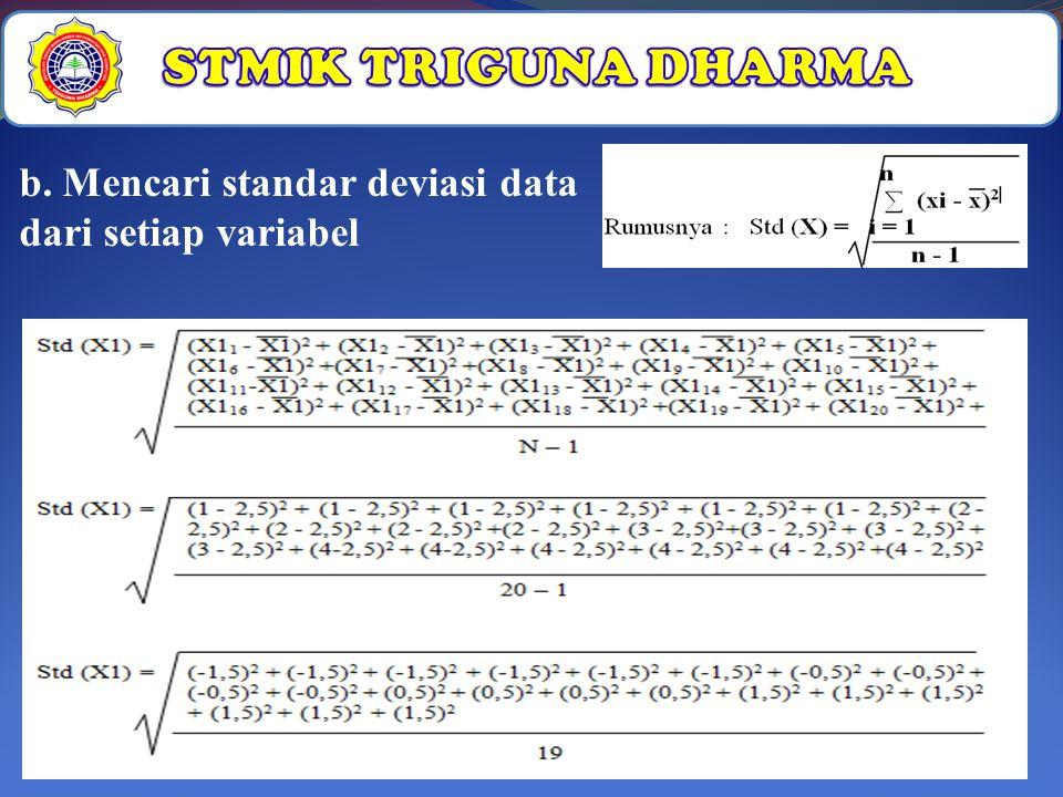 b. Mencari standar deviasi data dari setiap variabel
