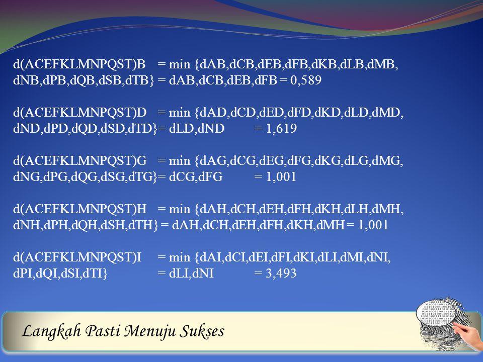 Langkah Pasti Menuju Sukses d(ACEFKLMNPQST)B= min {dAB,dCB,dEB,dFB,dKB,dLB,dMB, dNB,dPB,dQB,dSB,dTB}= dAB,dCB,dEB,dFB = 0,589 d(ACEFKLMNPQST)D= min {d