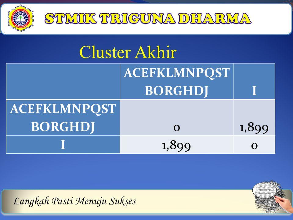 Langkah Pasti Menuju Sukses ACEFKLMNPQST BORGHDJI 01,899 I 0 Cluster Akhir