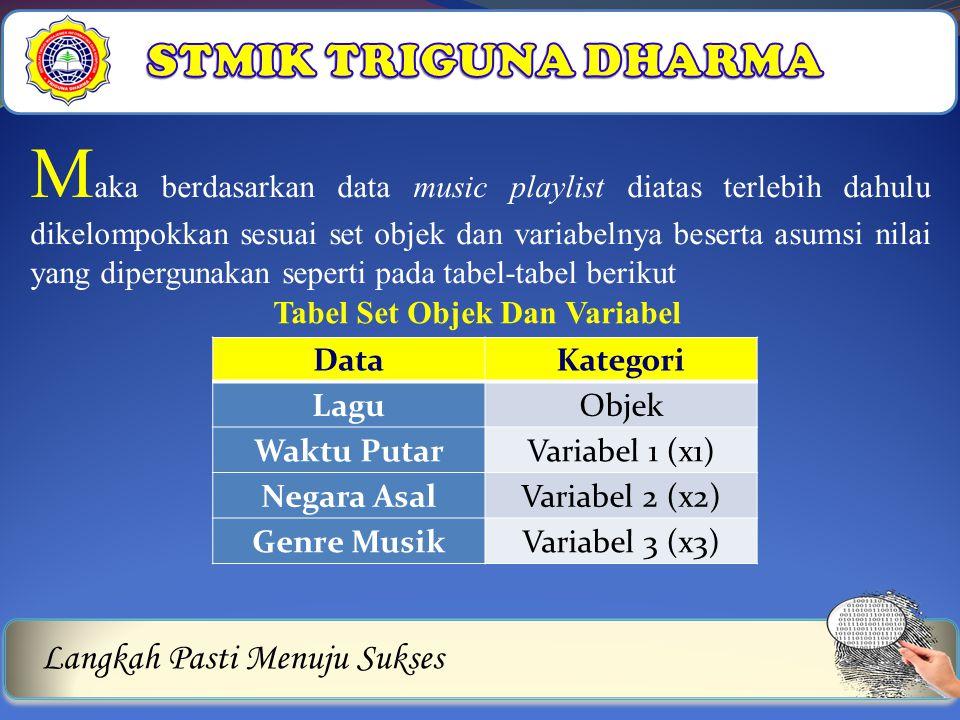 Langkah Pasti Menuju Sukses M aka berdasarkan data music playlist diatas terlebih dahulu dikelompokkan sesuai set objek dan variabelnya beserta asumsi