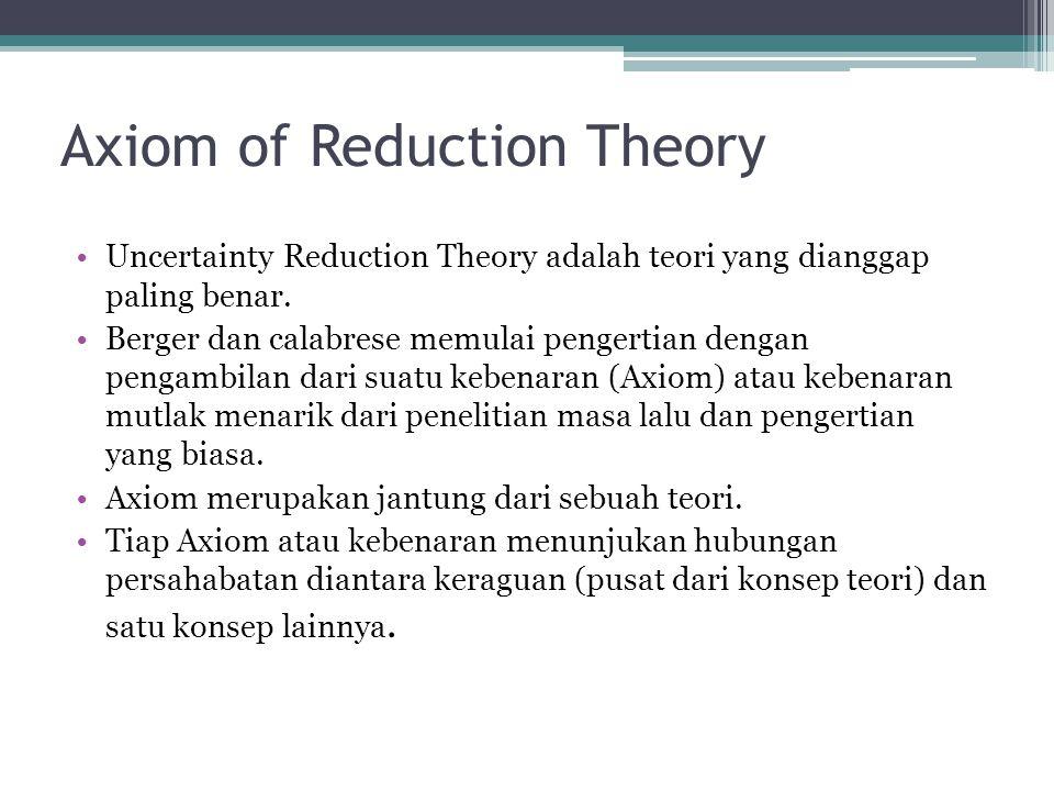 Axiom of Reduction Theory Uncertainty Reduction Theory adalah teori yang dianggap paling benar. Berger dan calabrese memulai pengertian dengan pengamb