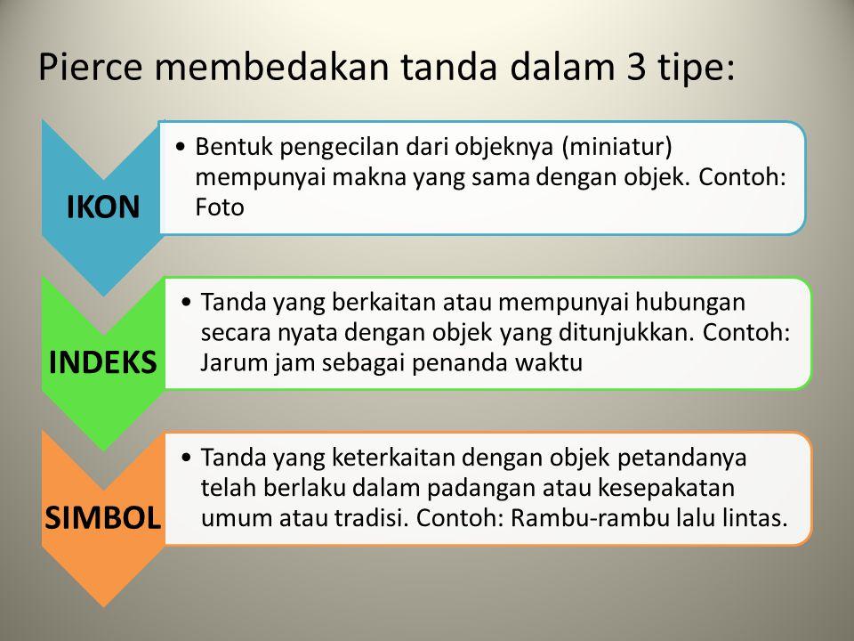 Pierce membedakan tanda dalam 3 tipe: IKON Bentuk pengecilan dari objeknya (miniatur) mempunyai makna yang sama dengan objek. Contoh: Foto INDEKS Tand