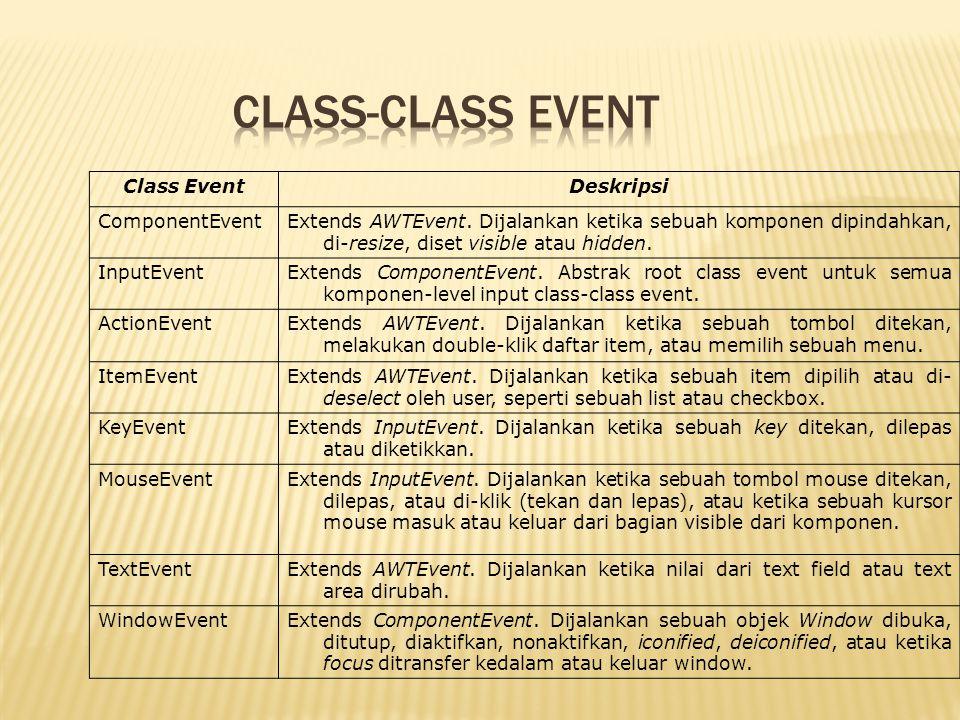 Class EventDeskripsi ComponentEventExtends AWTEvent. Dijalankan ketika sebuah komponen dipindahkan, di-resize, diset visible atau hidden. InputEventEx