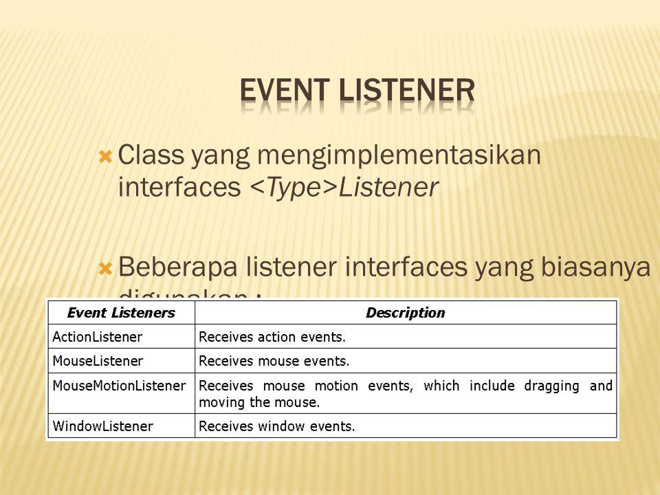  Class yang mengimplementasikan interfaces Listener  Beberapa listener interfaces yang biasanya digunakan :