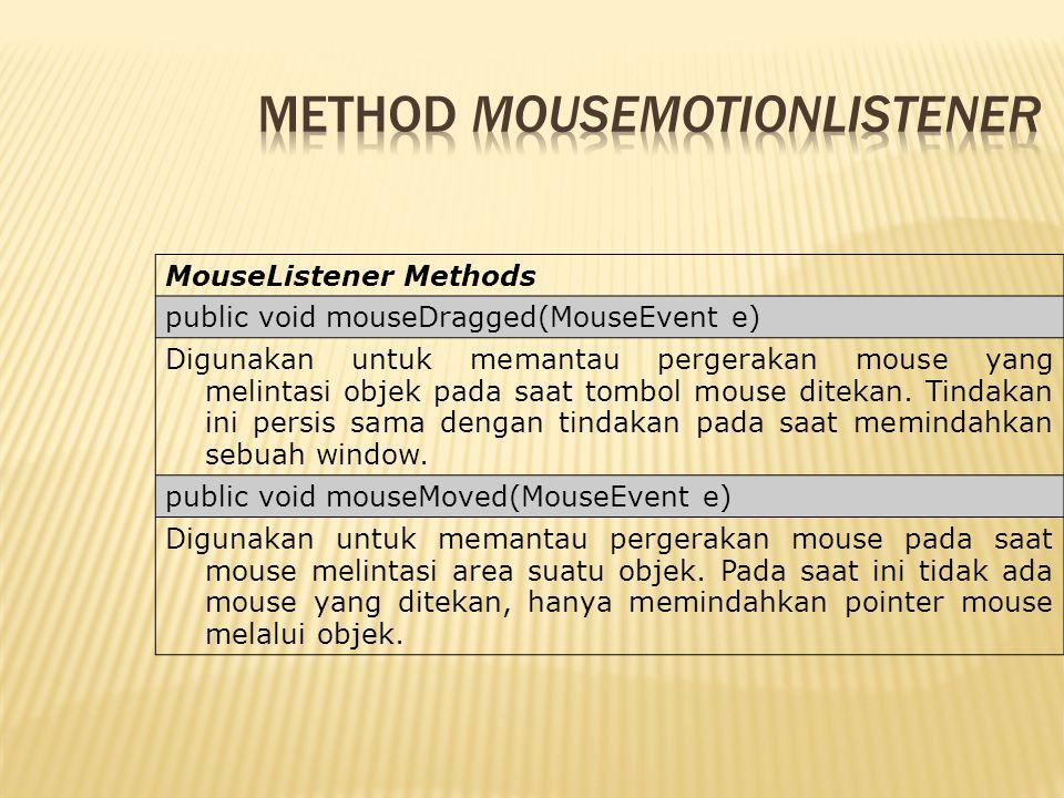 MouseListener Methods public void mouseDragged(MouseEvent e) Digunakan untuk memantau pergerakan mouse yang melintasi objek pada saat tombol mouse dit