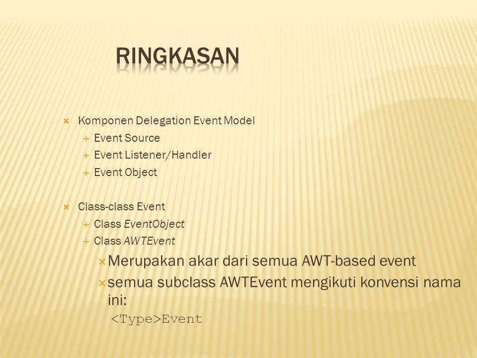  Komponen Delegation Event Model  Event Source  Event Listener/Handler  Event Object  Class-class Event  Class EventObject  Class AWTEvent  Me