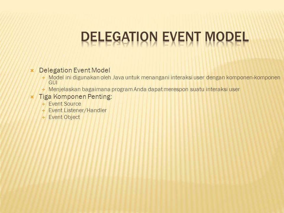  Event Source  Komponen GUI yang meng-generate event  Contoh: button, mouse, keyboard  Event Listener/Handler  Menerima berita dari event-event dan proses interaksi user  Contoh: menampilkan informasi kepada user, untuk menghitung sebuah nilai