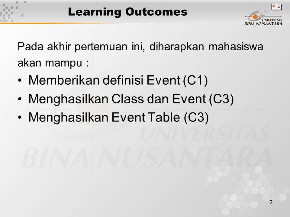 2 Learning Outcomes Pada akhir pertemuan ini, diharapkan mahasiswa akan mampu : Memberikan definisi Event (C1) Menghasilkan Class dan Event (C3) Mengh