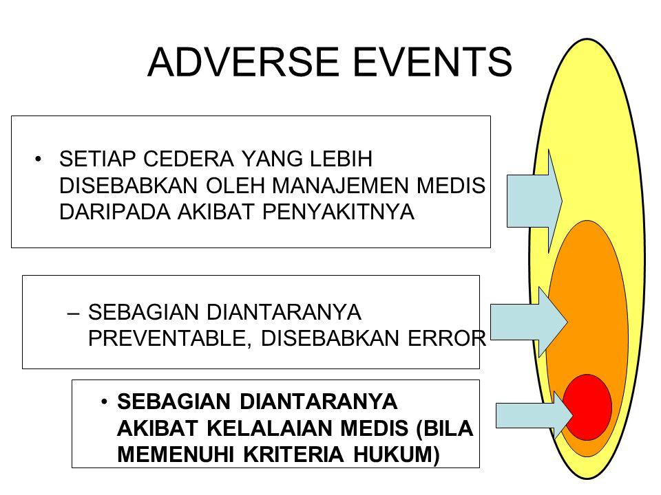 ADVERSE EVENTS SETIAP CEDERA YANG LEBIH DISEBABKAN OLEH MANAJEMEN MEDIS DARIPADA AKIBAT PENYAKITNYA –SEBAGIAN DIANTARANYA PREVENTABLE, DISEBABKAN ERRO