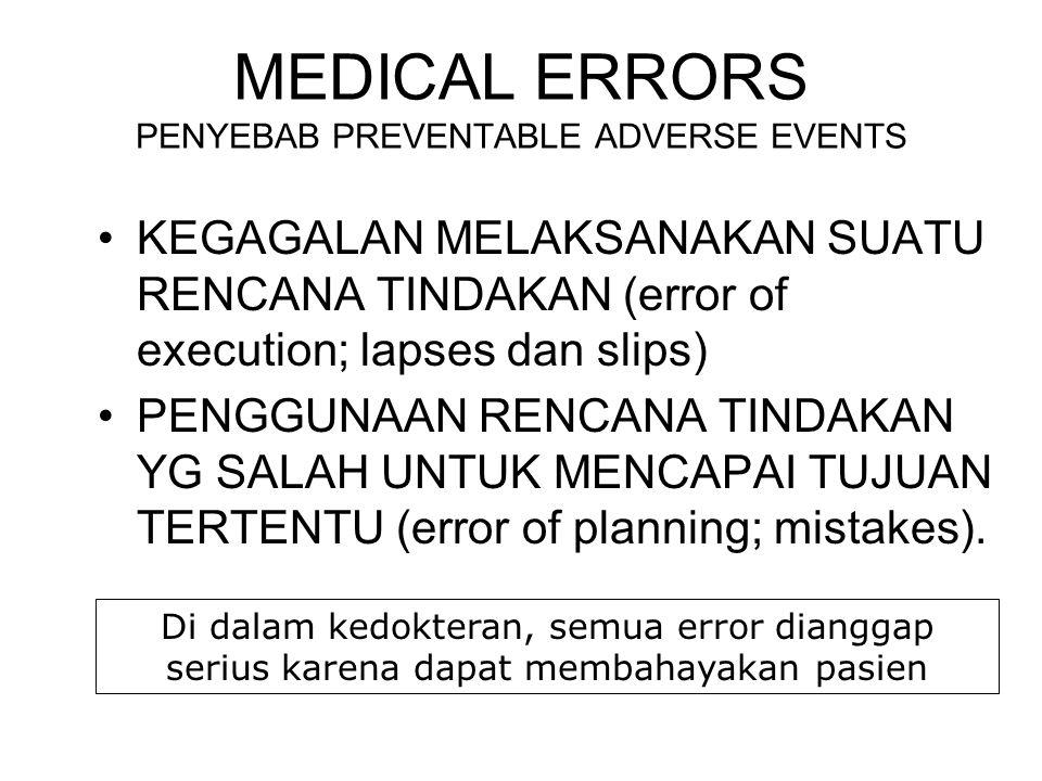 MEDICAL ERRORS PENYEBAB PREVENTABLE ADVERSE EVENTS KEGAGALAN MELAKSANAKAN SUATU RENCANA TINDAKAN (error of execution; lapses dan slips) PENGGUNAAN REN