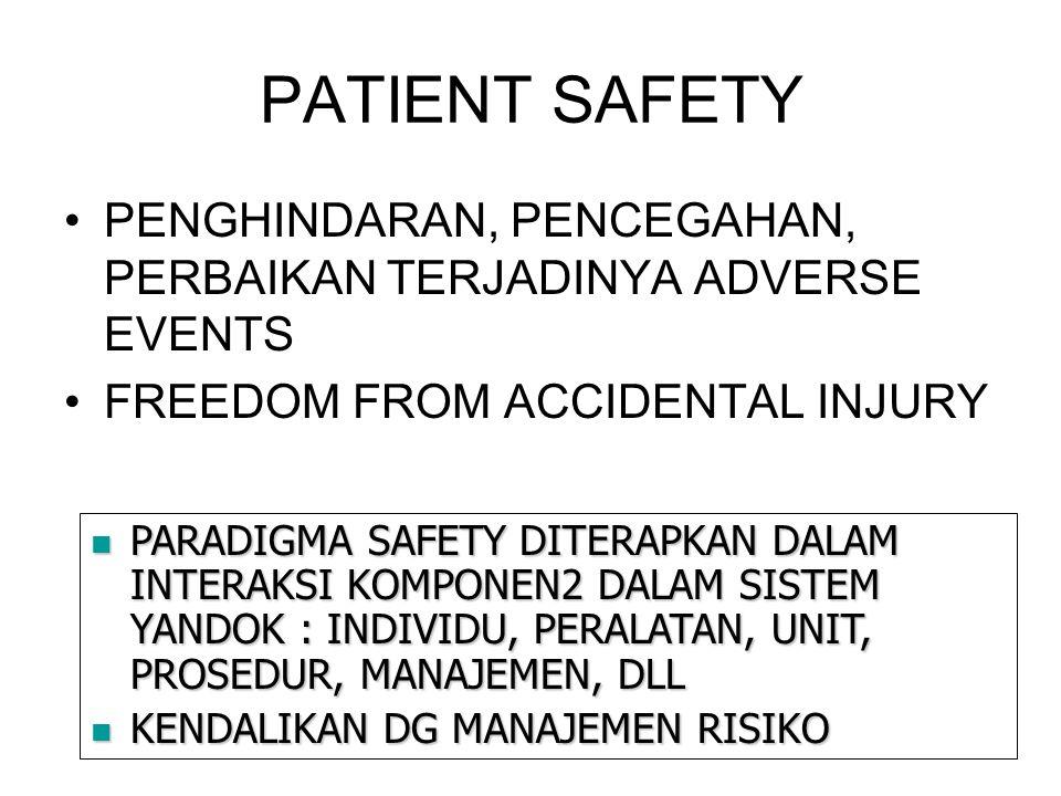 PATIENT SAFETY PENGHINDARAN, PENCEGAHAN, PERBAIKAN TERJADINYA ADVERSE EVENTS FREEDOM FROM ACCIDENTAL INJURY PARADIGMA SAFETY DITERAPKAN DALAM INTERAKS