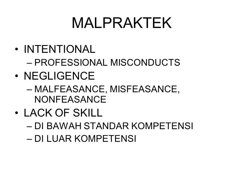 MALPRAKTEK INTENTIONAL –PROFESSIONAL MISCONDUCTS NEGLIGENCE –MALFEASANCE, MISFEASANCE, NONFEASANCE LACK OF SKILL –DI BAWAH STANDAR KOMPETENSI –DI LUAR
