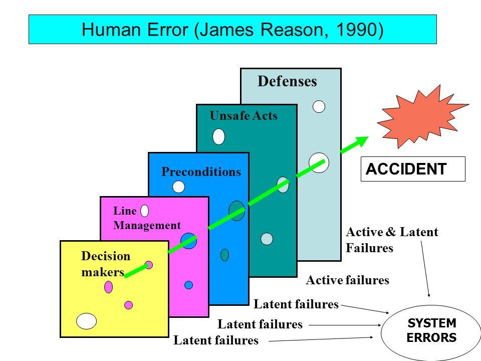 Human Error (James Reason, 1990) Decision makers Line Management Preconditions Unsafe Acts Defenses Latent failures Active failures Active & Latent Fa