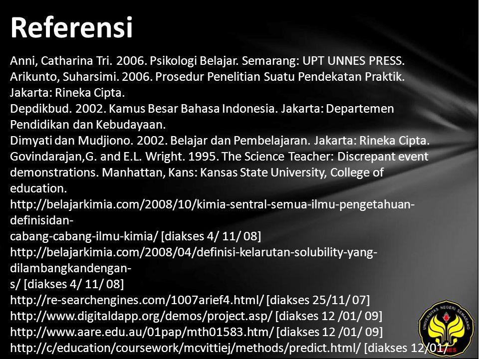 Referensi Anni, Catharina Tri. 2006. Psikologi Belajar. Semarang: UPT UNNES PRESS. Arikunto, Suharsimi. 2006. Prosedur Penelitian Suatu Pendekatan Pra