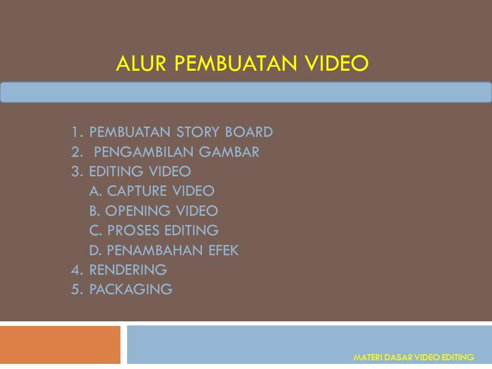ALUR PEMBUATAN VIDEO 1.PEMBUATAN STORY BOARD 2. PENGAMBILAN GAMBAR 3.EDITING VIDEO A. CAPTURE VIDEO B. OPENING VIDEO C. PROSES EDITING D. PENAMBAHAN E