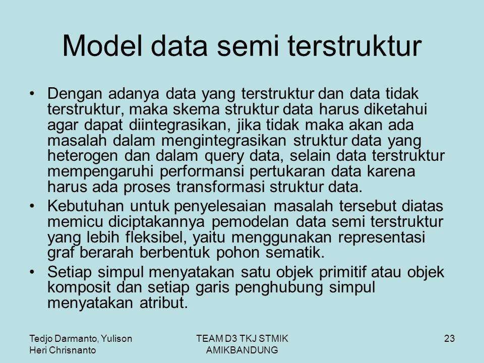 Tedjo Darmanto, Yulison Heri Chrisnanto TEAM D3 TKJ STMIK AMIKBANDUNG 23 Model data semi terstruktur Dengan adanya data yang terstruktur dan data tidak terstruktur, maka skema struktur data harus diketahui agar dapat diintegrasikan, jika tidak maka akan ada masalah dalam mengintegrasikan struktur data yang heterogen dan dalam query data, selain data terstruktur mempengaruhi performansi pertukaran data karena harus ada proses transformasi struktur data.