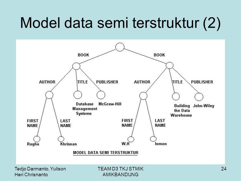 Tedjo Darmanto, Yulison Heri Chrisnanto TEAM D3 TKJ STMIK AMIKBANDUNG 24 Model data semi terstruktur (2)