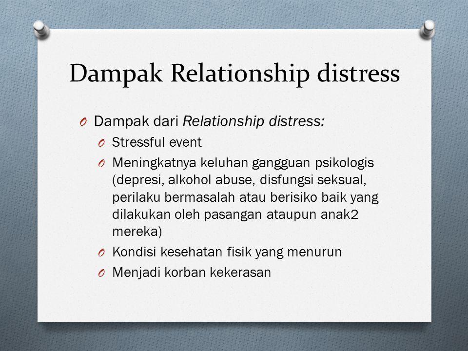 Dampak Relationship distress O Dampak dari Relationship distress: O Stressful event O Meningkatnya keluhan gangguan psikologis (depresi, alkohol abuse