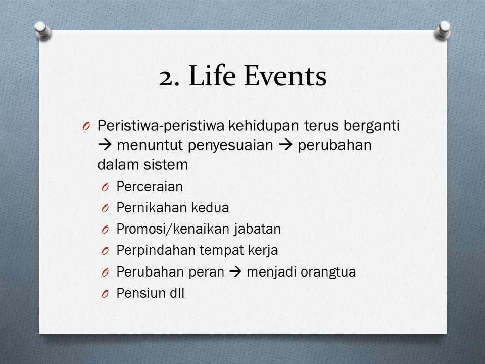 2. Life Events O Peristiwa-peristiwa kehidupan terus berganti  menuntut penyesuaian  perubahan dalam sistem O Perceraian O Pernikahan kedua O Promos
