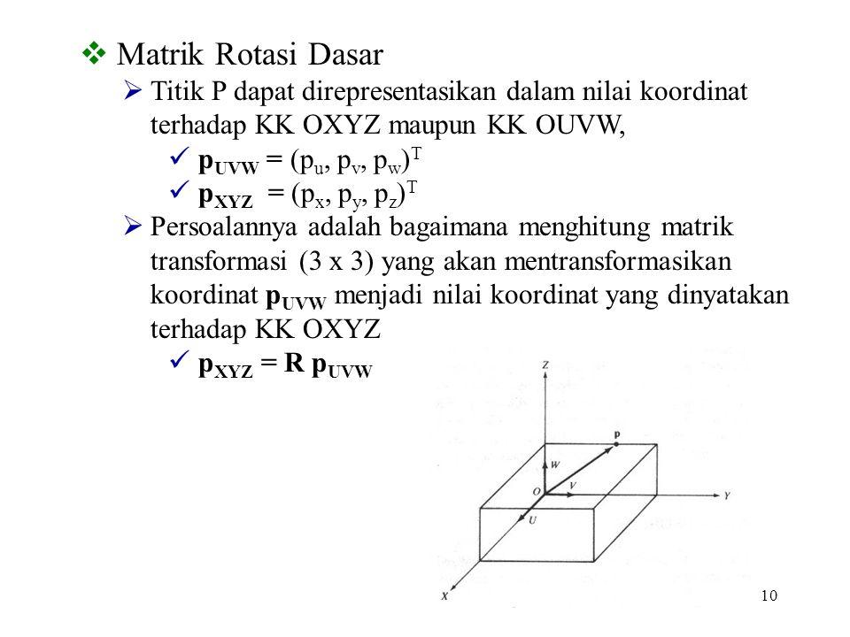 10  Matrik Rotasi Dasar  Titik P dapat direpresentasikan dalam nilai koordinat terhadap KK OXYZ maupun KK OUVW, p UVW = (p u, p v, p w ) T p XYZ = (