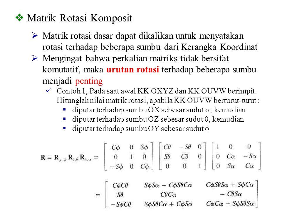 20  Matrik Rotasi Komposit  Matrik rotasi dasar dapat dikalikan untuk menyatakan rotasi terhadap beberapa sumbu dari Kerangka Koordinat  Mengingat