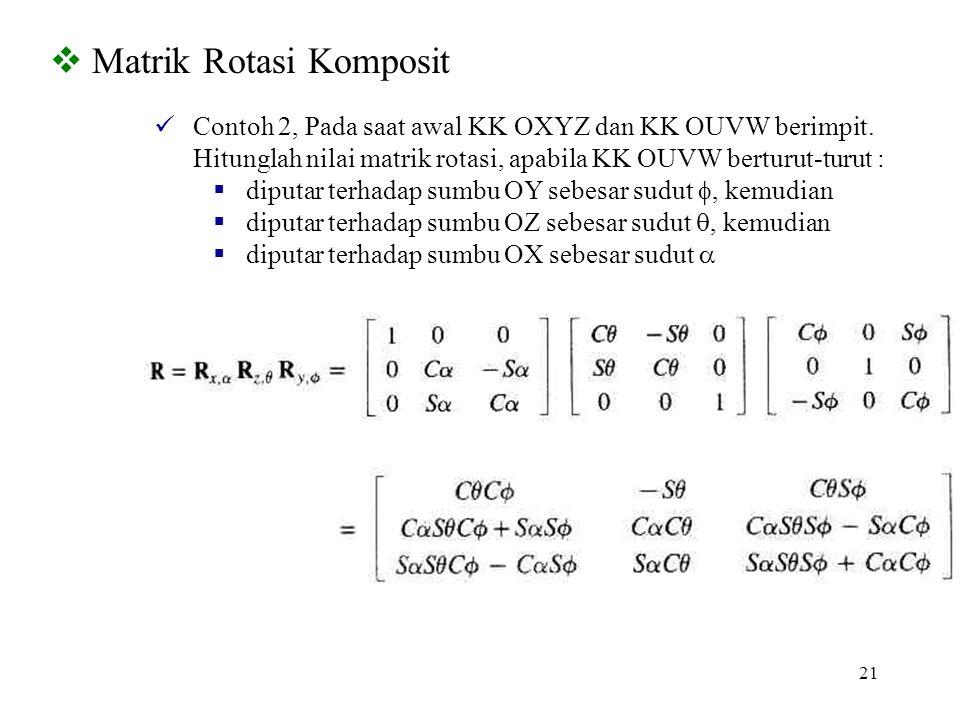 21  Matrik Rotasi Komposit Contoh 2, Pada saat awal KK OXYZ dan KK OUVW berimpit. Hitunglah nilai matrik rotasi, apabila KK OUVW berturut-turut :  d