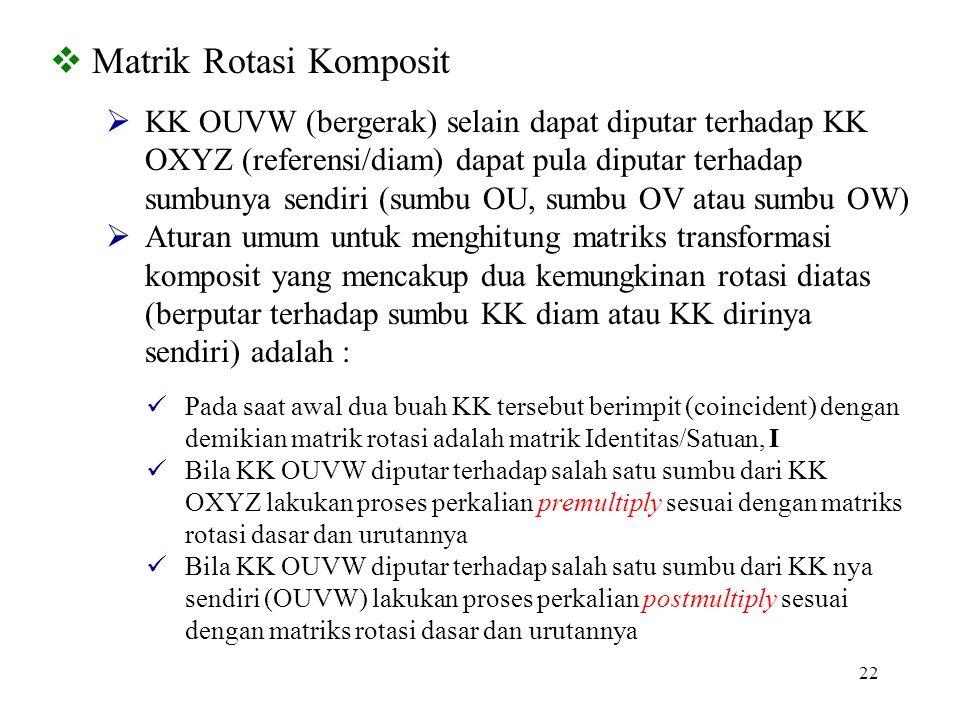 22  Matrik Rotasi Komposit Pada saat awal dua buah KK tersebut berimpit (coincident) dengan demikian matrik rotasi adalah matrik Identitas/Satuan, I