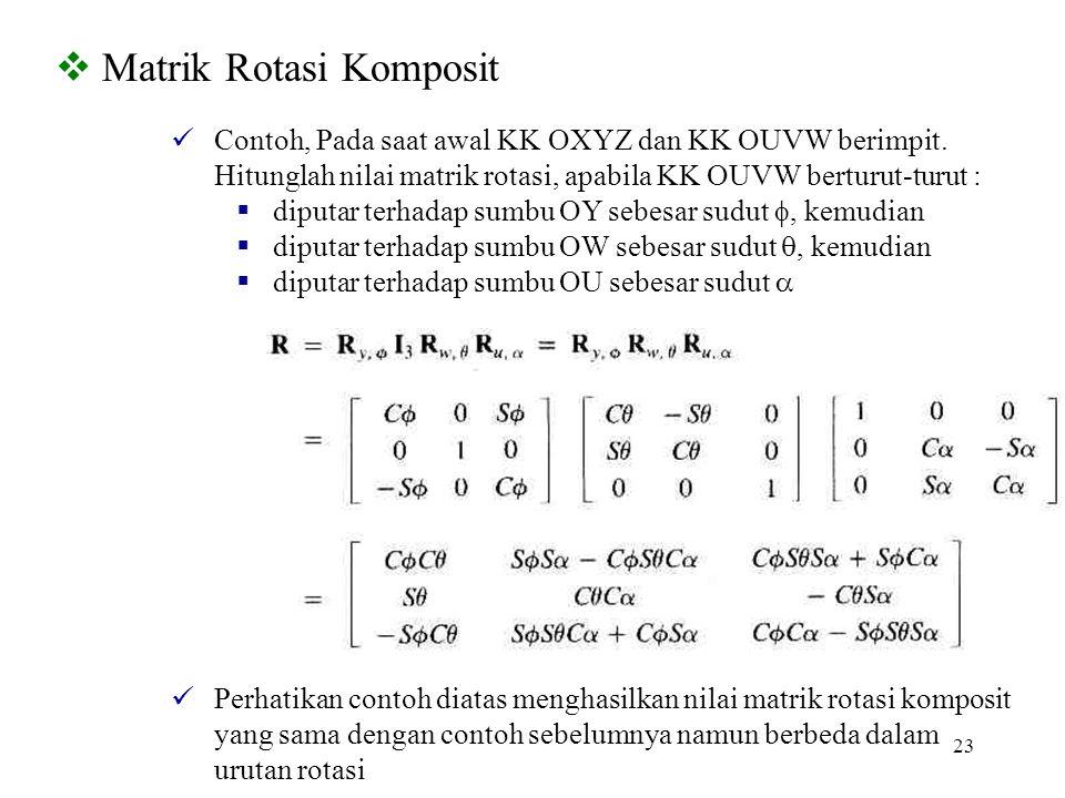 23  Matrik Rotasi Komposit Contoh, Pada saat awal KK OXYZ dan KK OUVW berimpit. Hitunglah nilai matrik rotasi, apabila KK OUVW berturut-turut :  dip