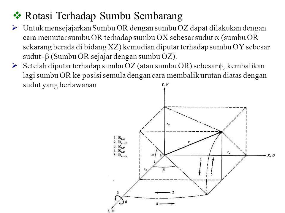 25  Rotasi Terhadap Sumbu Sembarang  Untuk mensejajarkan Sumbu OR dengan sumbu OZ dapat dilakukan dengan cara memutar sumbu OR terhadap sumbu OX seb