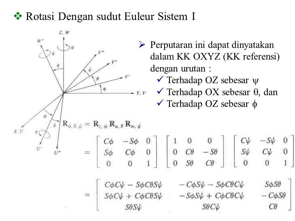 29  Rotasi Dengan sudut Euleur Sistem I  Perputaran ini dapat dinyatakan dalam KK OXYZ (KK referensi) dengan urutan : Terhadap OZ sebesar  Terhadap