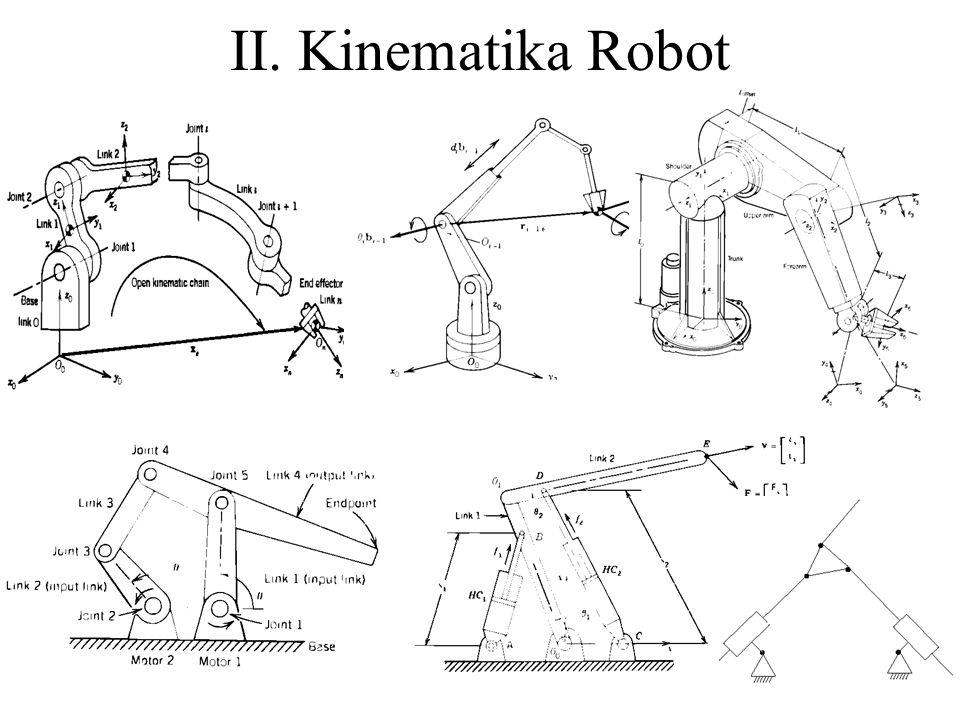 34 D-H Parameters Denavit-Hartenberg (D-H) digunakan untuk menggambarkan hubungan link dari robot dimana link diasumsikan berbentuk benda tegar (rigid body) Setiap link i memiliki sebuah kerangka koordinat (KK i ).