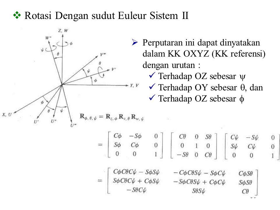 30  Rotasi Dengan sudut Euleur Sistem II  Perputaran ini dapat dinyatakan dalam KK OXYZ (KK referensi) dengan urutan : Terhadap OZ sebesar  Terhada