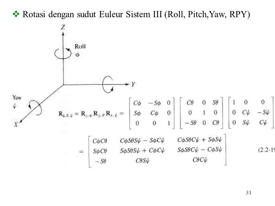 31  Rotasi dengan sudut Euleur Sistem III (Roll, Pitch,Yaw, RPY)