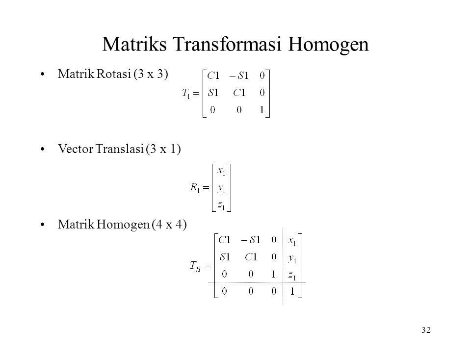 32 Matriks Transformasi Homogen Matrik Rotasi (3 x 3) Vector Translasi (3 x 1) Matrik Homogen (4 x 4)