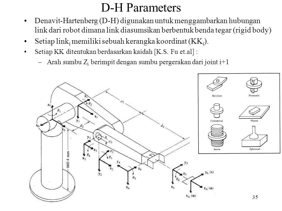 35 D-H Parameters Denavit-Hartenberg (D-H) digunakan untuk menggambarkan hubungan link dari robot dimana link diasumsikan berbentuk benda tegar (rigid