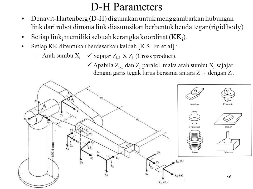 36 D-H Parameters Denavit-Hartenberg (D-H) digunakan untuk menggambarkan hubungan link dari robot dimana link diasumsikan berbentuk benda tegar (rigid