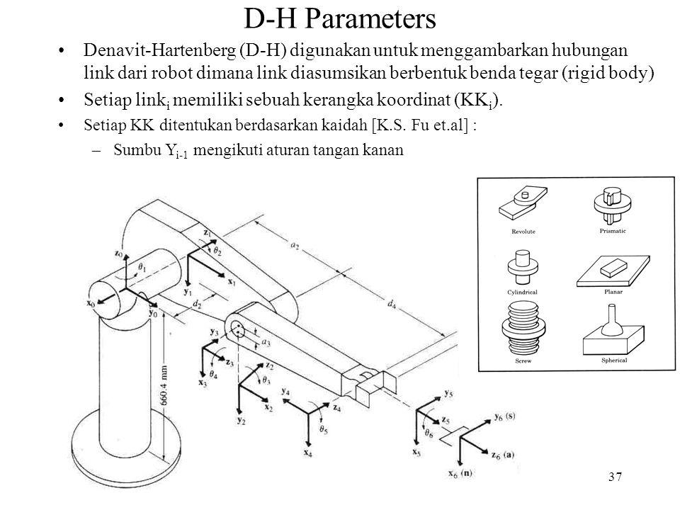 37 D-H Parameters Denavit-Hartenberg (D-H) digunakan untuk menggambarkan hubungan link dari robot dimana link diasumsikan berbentuk benda tegar (rigid