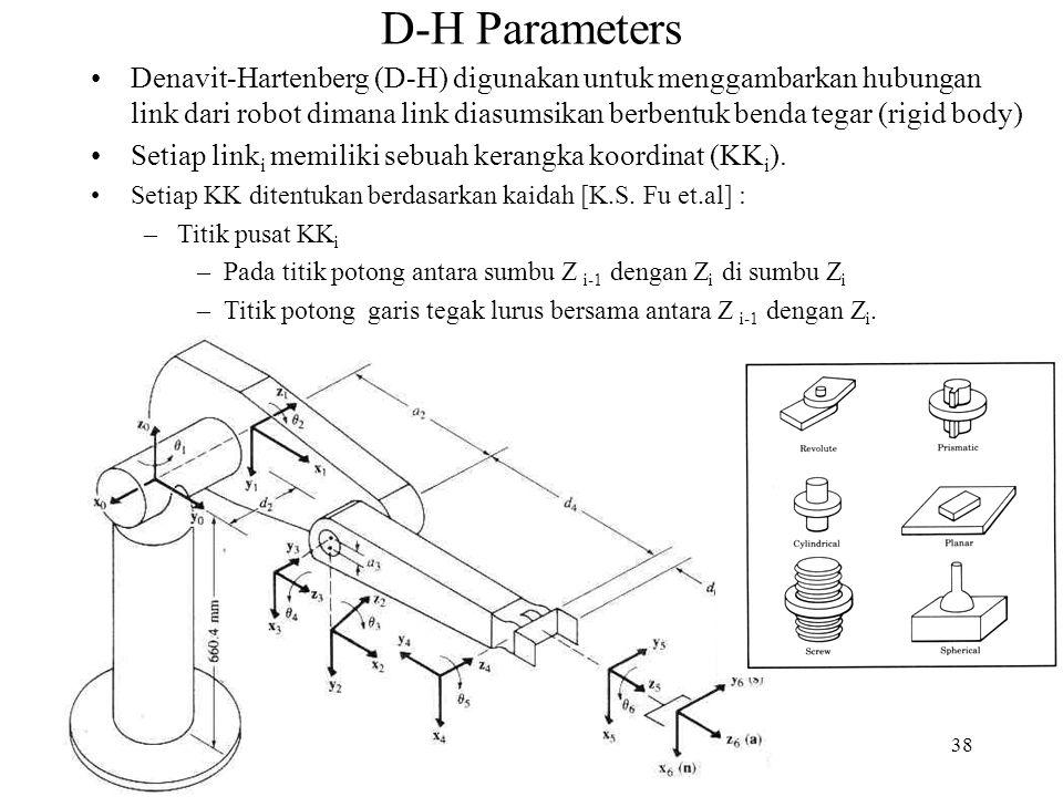 38 D-H Parameters Denavit-Hartenberg (D-H) digunakan untuk menggambarkan hubungan link dari robot dimana link diasumsikan berbentuk benda tegar (rigid