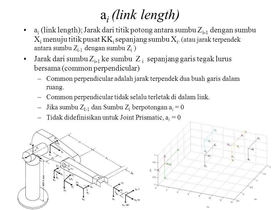 41 a i (link length) a i (link length); Jarak dari titik potong antara sumbu Z i-1 dengan sumbu X i menuju titik pusat KK i sepanjang sumbu X i. (atau