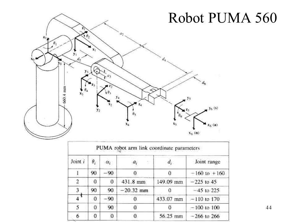 44 Robot PUMA 560