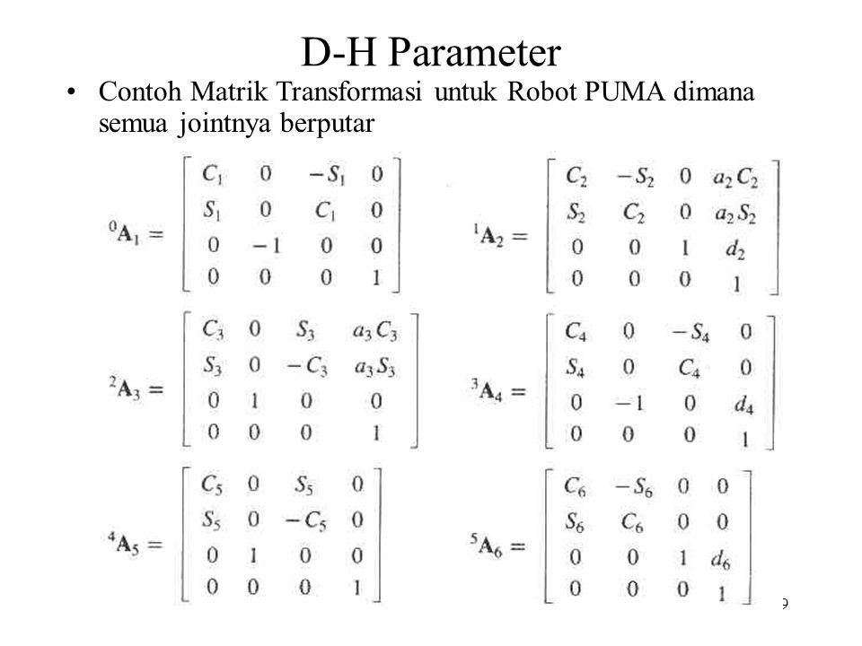 49 D-H Parameter Contoh Matrik Transformasi untuk Robot PUMA dimana semua jointnya berputar