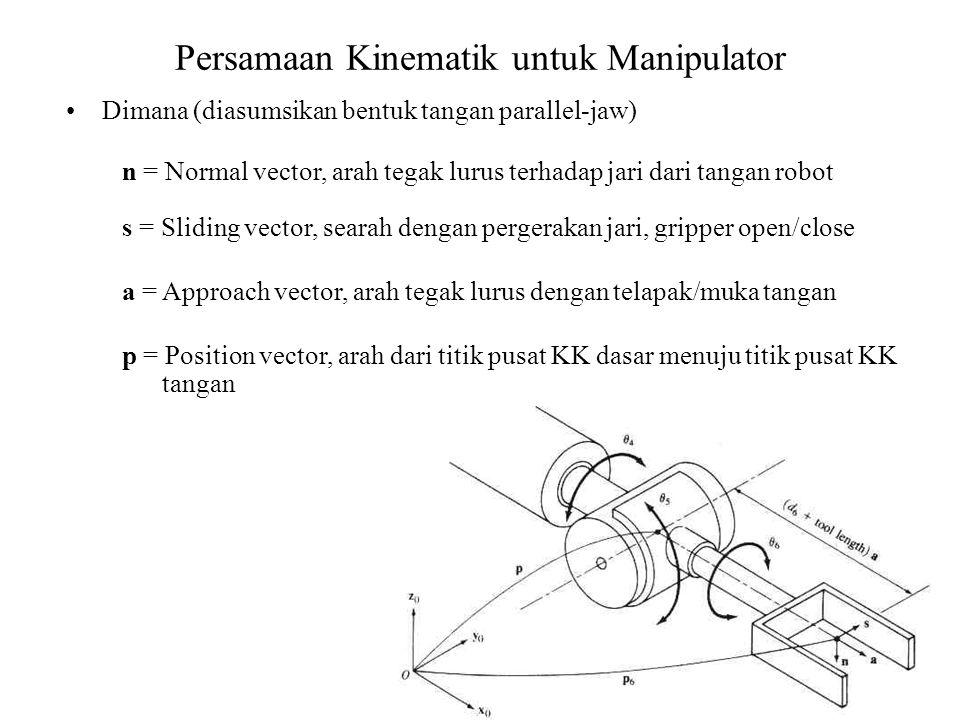 52 Persamaan Kinematik untuk Manipulator Dimana (diasumsikan bentuk tangan parallel-jaw) n = Normal vector, arah tegak lurus terhadap jari dari tangan