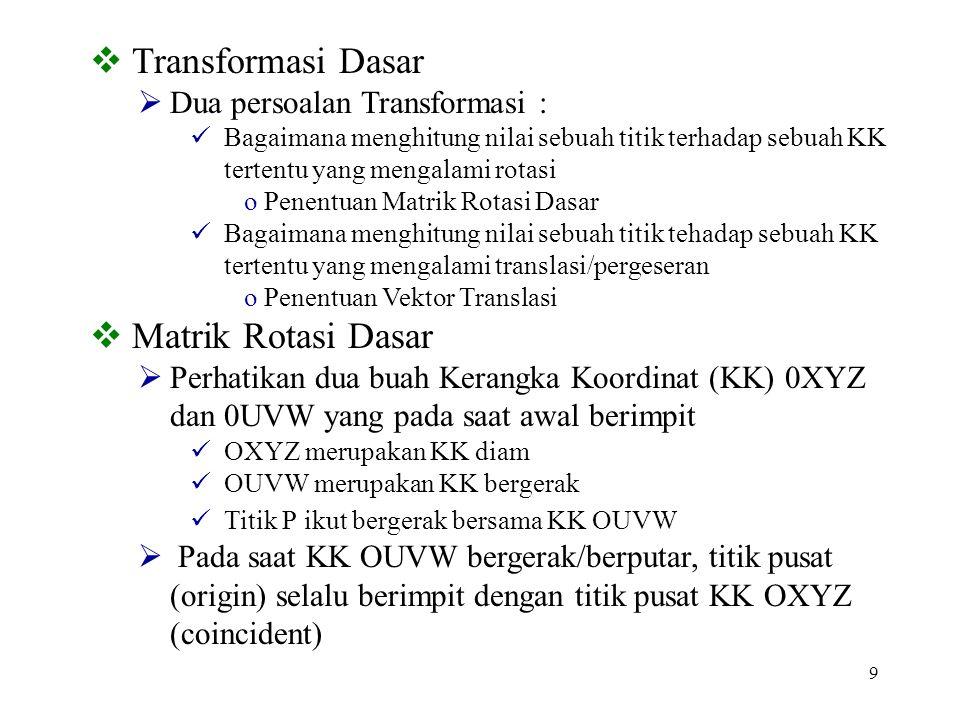 10  Matrik Rotasi Dasar  Titik P dapat direpresentasikan dalam nilai koordinat terhadap KK OXYZ maupun KK OUVW, p UVW = (p u, p v, p w ) T p XYZ = (p x, p y, p z ) T  Persoalannya adalah bagaimana menghitung matrik transformasi (3 x 3) yang akan mentransformasikan koordinat p UVW menjadi nilai koordinat yang dinyatakan terhadap KK OXYZ p XYZ = R p UVW