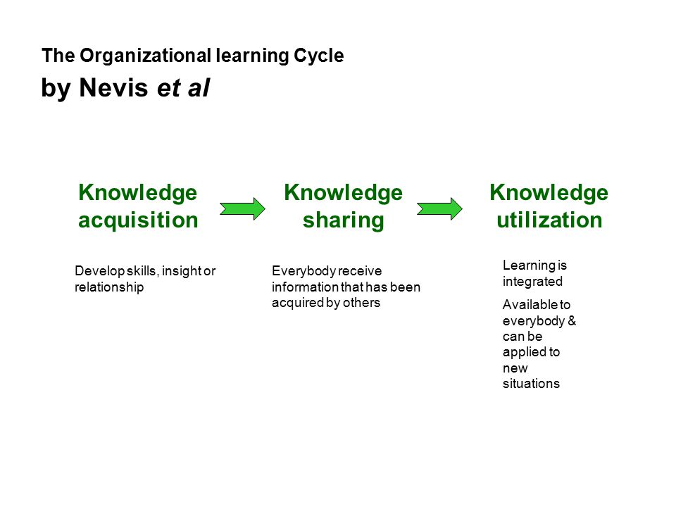 organizational learning and organizational knowledge 6 barriers to organizational learning the it help desk teams which respond to lack of knowledge retention on how to perform specific processes.