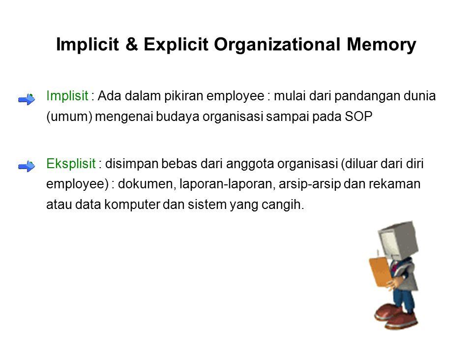 Implicit & Explicit Organizational Memory Implisit : Ada dalam pikiran employee : mulai dari pandangan dunia (umum) mengenai budaya organisasi sampai pada SOP Eksplisit : disimpan bebas dari anggota organisasi (diluar dari diri employee) : dokumen, laporan-laporan, arsip-arsip dan rekaman atau data komputer dan sistem yang cangih.